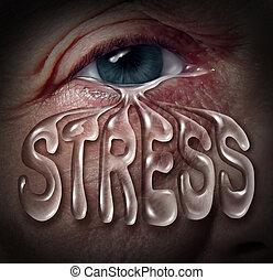 Human Stress - Human stress concept as an eye crying a tear...