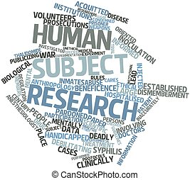Human subject research - Abstract word cloud for Human...