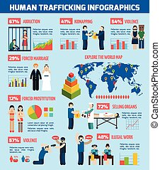 Human Trafficking Report Infographic Layout Chart - Global...