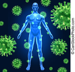 Human virus infection medical symbol represented by a group...