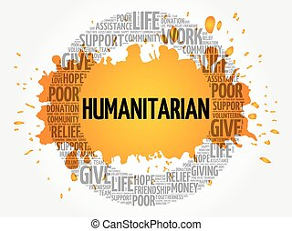 Humanitarian word cloud collage, social concept background