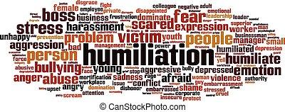Humiliation word cloud