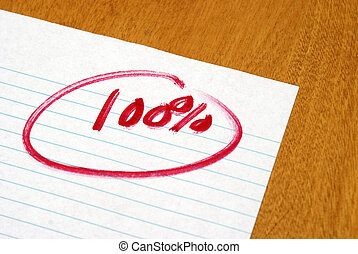 Hundred Percent - An outstanding test result for a high...