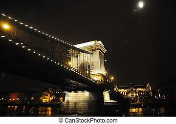 hungary budapest at night