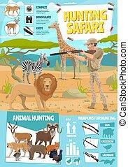 Hunting safari, hunter equipment infographic - Hunting sport...