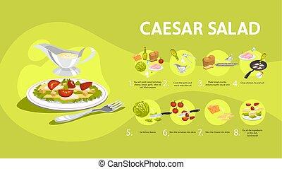 hur, caesar, kock, hem, sallad