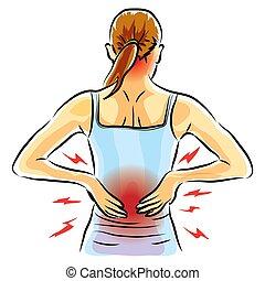 hurt back - woman hurt back