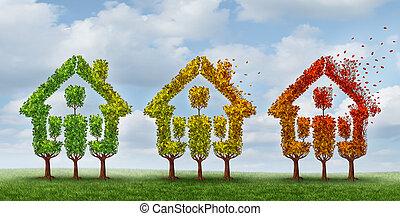 hus, marknaden, ändring