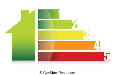 hus marknadsför, färgrik, graf