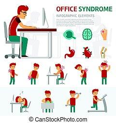 huvudvärk, man, arbete, smärta, kontor, elements., dag, baksida, infographic, dator, sjuk, arbeten, health., syndrom