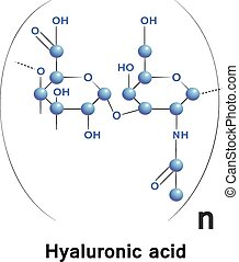 Hyaluronic acid chemical formula, molecule structure,...