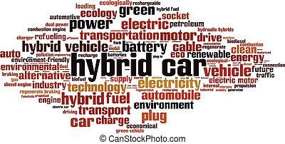 Hybrid car word cloud