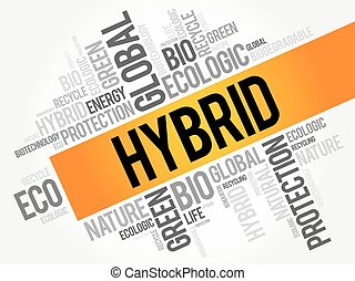 Hybrid word cloud, conceptual green ecology background