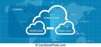 hybridní, síť, diagram, kombinace, průsečík, o, soukromý, a,...