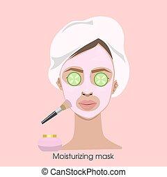 hydrater, femme, mask., demande