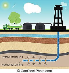 Hydraulic fracturing - Illustration of the hydraulic...