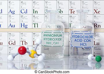 hydrochloric, ácido, hydroxide, ammonium, soluciones