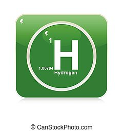 Hydrogen chemical element the lightest element on the periodic hydrogen chemical element button urtaz Gallery