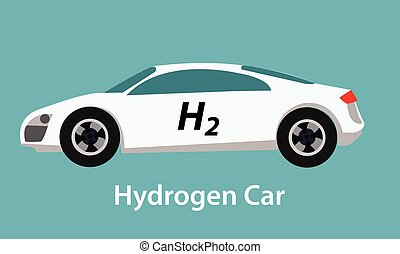hydrogen fuel cell car eco environment friendly zero...