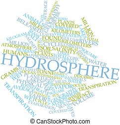 Hydrosphere - Abstract word cloud for Hydrosphere with...