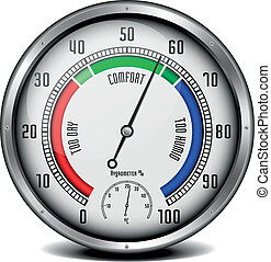 hygrometer with thermometer