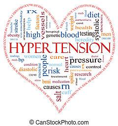hypertensie, hart formeerde, woord, wolk, concept