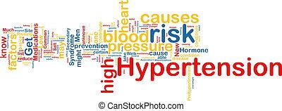 hypertensie, wordcloud