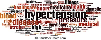 hypertension-horizon