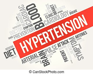 Hypertension word cloud collage, health concept background