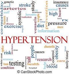 An illustration around the word Hypertension with lots of different terms such as high, blood, pressure, diet, cause, control, systolic, diastolic and a lot more.