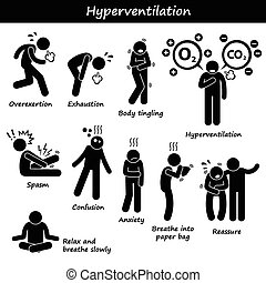 Pictogram set showings reasons for hyperventilation or overbreathing and how to recover from it.