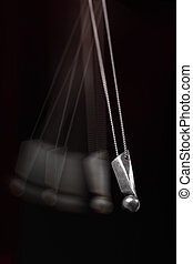 Hypnosis Tool Swinging - Hypnosis treatment tool swinging...
