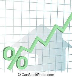 hypothèque, diagramme, taux, intérêt, maison, plus haut
