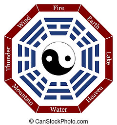 I Ching with eight trigrams, the corresponding names and a yin yang symbol in the center. Vector illustration on white background.
