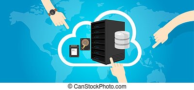 iaas, infraestructura, como, un, servicio, en, el, nube, internet, mano, decidir, selecto