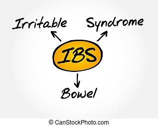 ibs, -, irritable, syndrome, monde médical, acronyme, ...