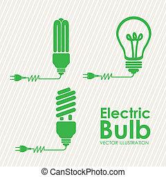 icônes, ampoules