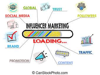 icônes, commercialisation, concept., diagramme, influencer, keywords