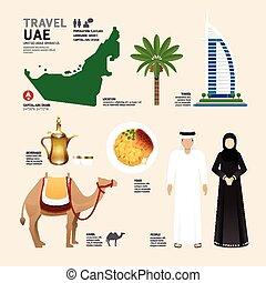 icônes, uae, uni, voyage, arabe, concept., vecteur, conception, plat, emirats