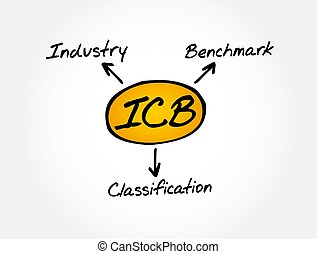 ICB - Industry Classification Benchmark acronym concept - ...