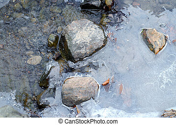 Ice and water texture