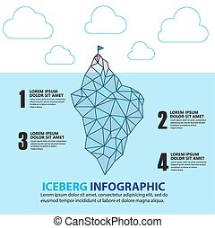 iceberg, gráficos