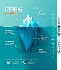 iceberg infographic, polygon illustration