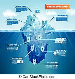 iceberg, infographic, ralistic