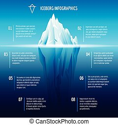 Iceberg infographics. Structure design, ice and water, sea ...