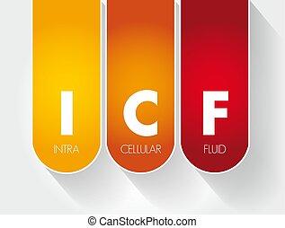 ICF - intracellular fluid acronym