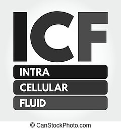 ICF - intracellular fluid acronym, medical concept