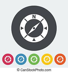 icon., compas
