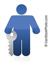 icon holding a large key