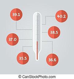 icon., température, thermomètre